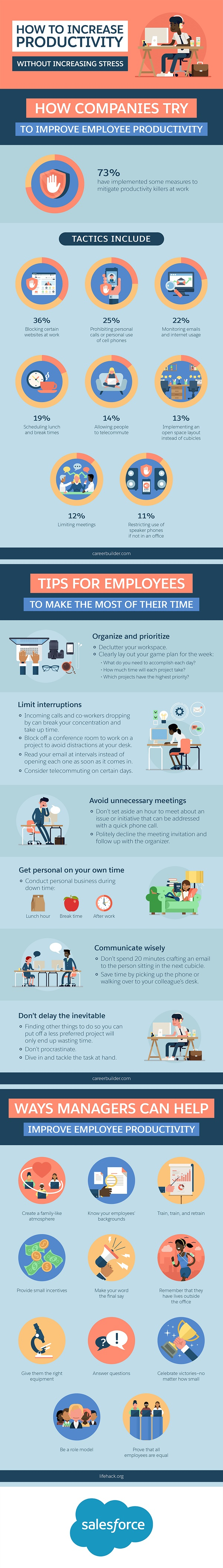 Produktivität im Büro steigern
